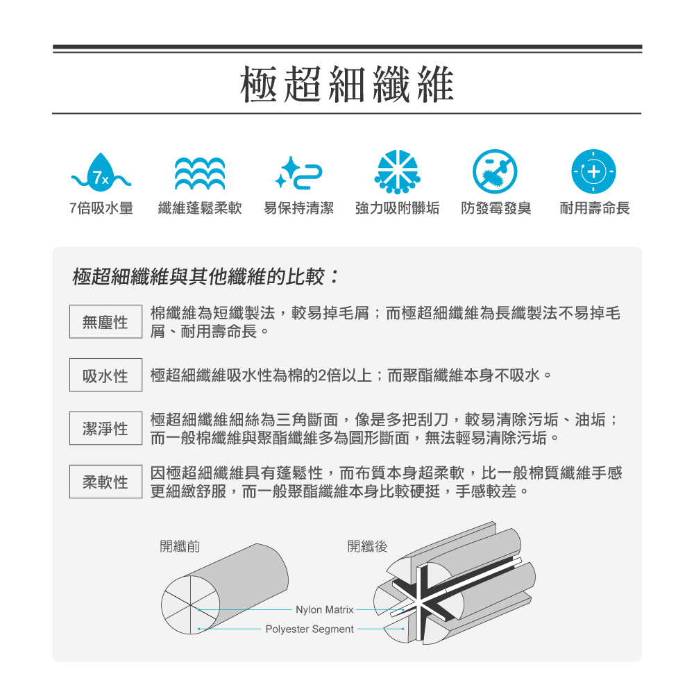 Material-Microfiber